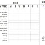 Tasks in Charts